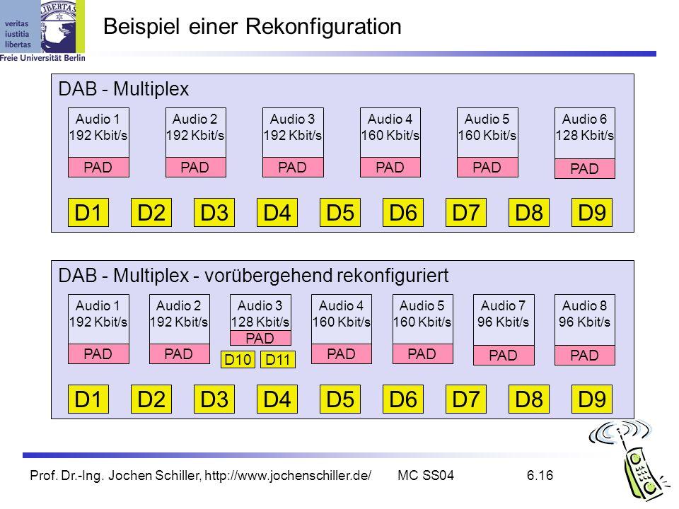 Prof. Dr.-Ing. Jochen Schiller, http://www.jochenschiller.de/MC SS046.16 Beispiel einer Rekonfiguration D1D2D3D4D5D6D7D8D9 Audio 1 192 Kbit/s PAD Audi