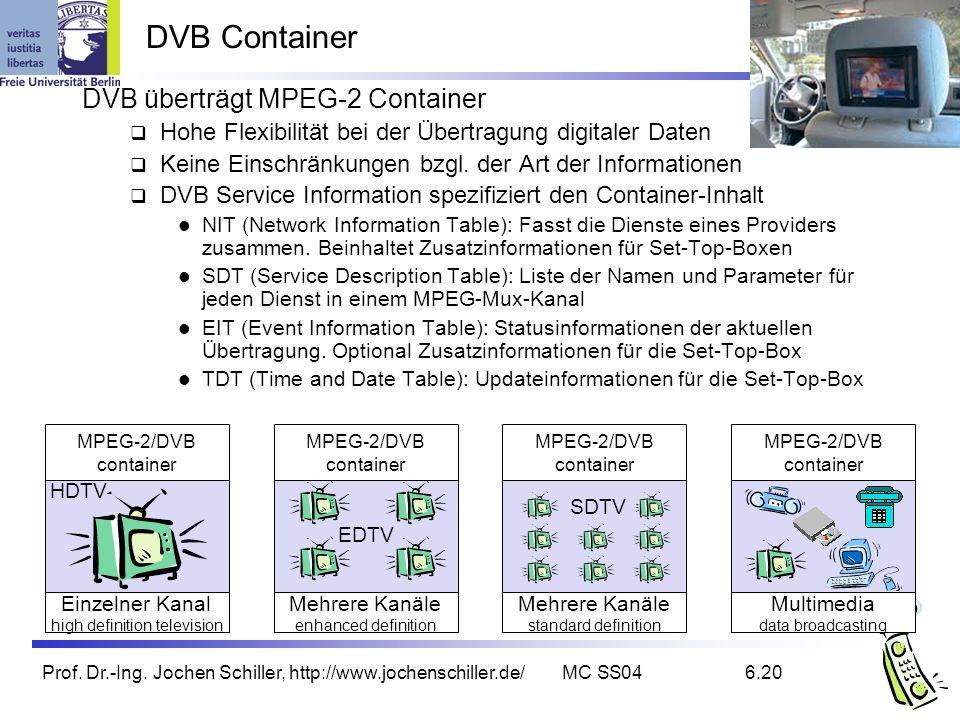 Prof. Dr.-Ing. Jochen Schiller, http://www.jochenschiller.de/MC SS046.20 DVB Container DVB überträgt MPEG-2 Container Hohe Flexibilität bei der Übertr