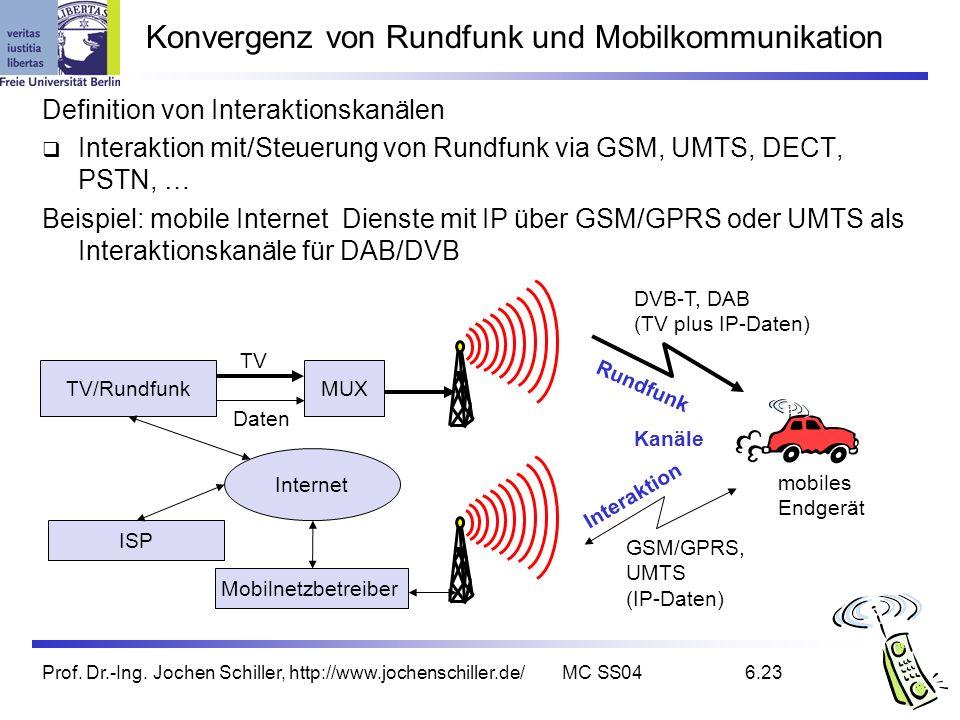 Prof. Dr.-Ing. Jochen Schiller, http://www.jochenschiller.de/MC SS046.23 Konvergenz von Rundfunk und Mobilkommunikation Definition von Interaktionskan