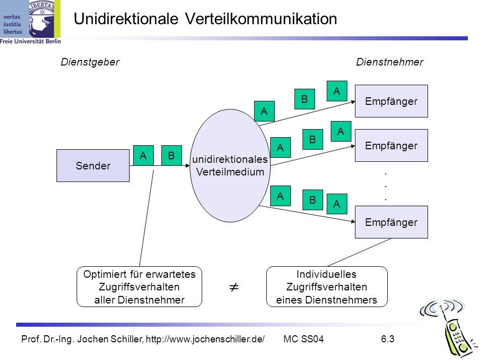 Prof. Dr.-Ing. Jochen Schiller, http://www.jochenschiller.de/MC SS046.3 Unidirektionale Verteilkommunikation DienstgeberDienstnehmer Sender Empfänger.