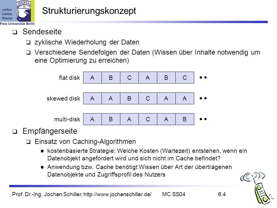Prof. Dr.-Ing. Jochen Schiller, http://www.jochenschiller.de/MC SS046.4 Sendeseite zyklische Wiederholung der Daten Verschiedene Sendefolgen der Daten