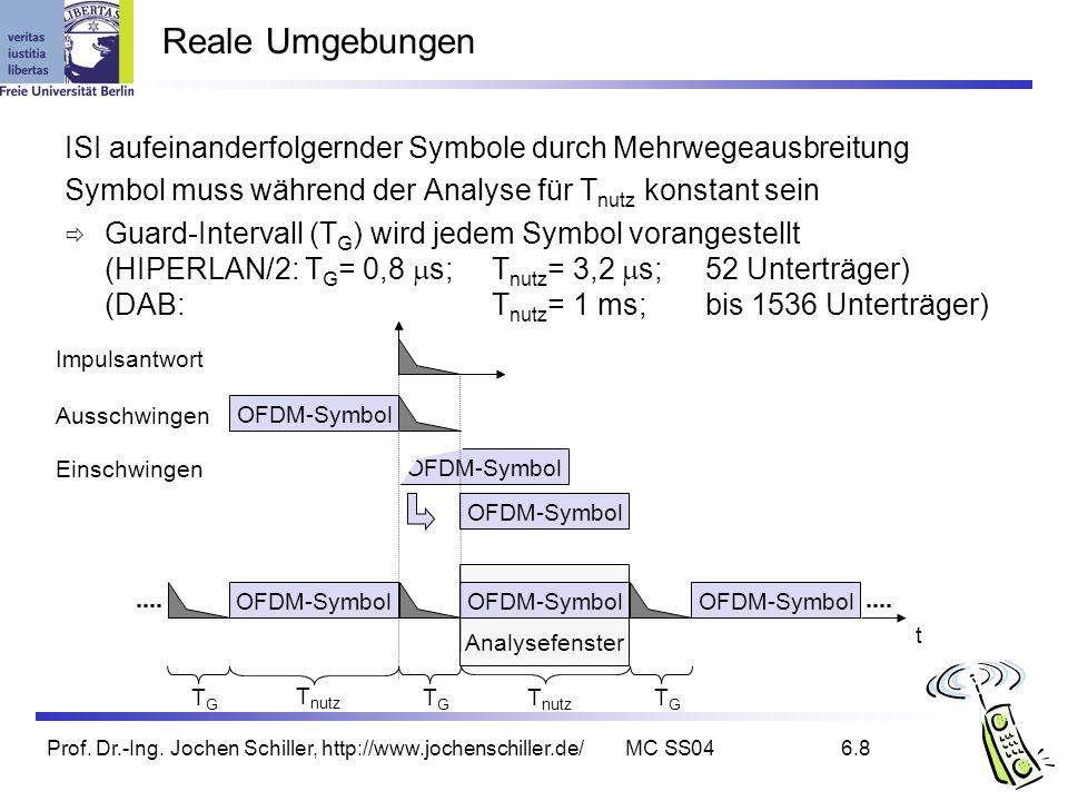 Prof. Dr.-Ing. Jochen Schiller, http://www.jochenschiller.de/MC SS046.8 Reale Umgebungen ISI aufeinanderfolgernder Symbole durch Mehrwegeausbreitung S