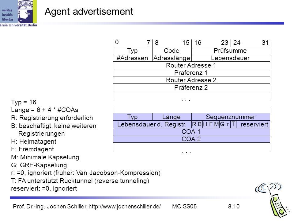 Prof. Dr.-Ing. Jochen Schiller, http://www.jochenschiller.de/MC SS058.10 Agent advertisement Typ = 16 Länge = 6 + 4 * #COAs R: Registrierung erforderl