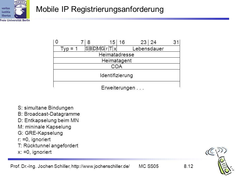 Prof. Dr.-Ing. Jochen Schiller, http://www.jochenschiller.de/MC SS058.12 Mobile IP Registrierungsanforderung Heimatagent Heimatadresse Typ = 1Lebensda