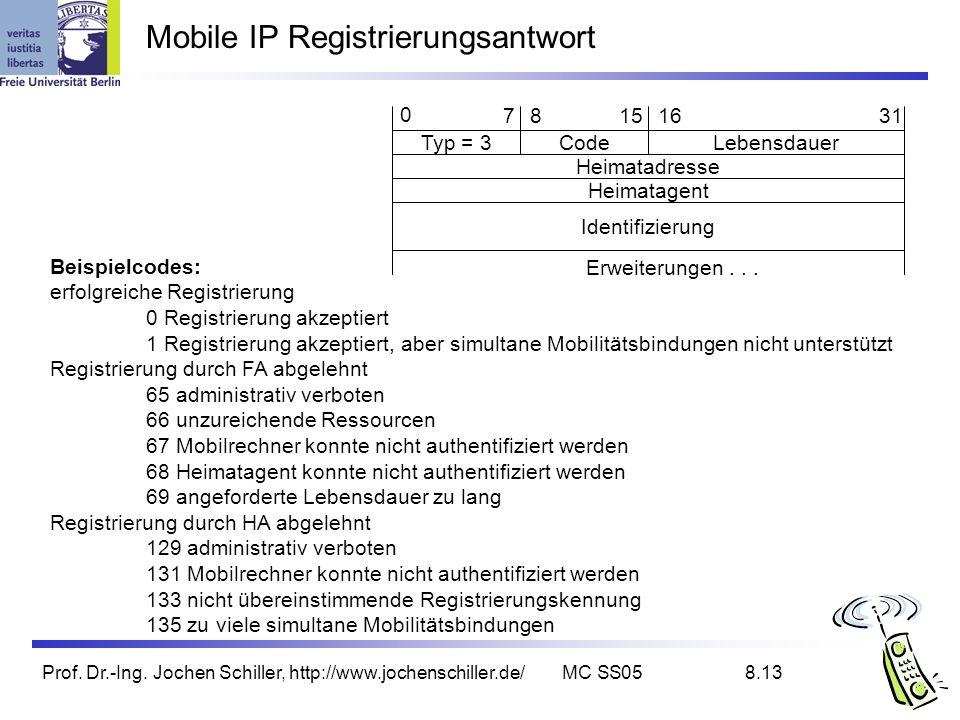 Prof. Dr.-Ing. Jochen Schiller, http://www.jochenschiller.de/MC SS058.13 Beispielcodes: erfolgreiche Registrierung 0 Registrierung akzeptiert 1 Regist