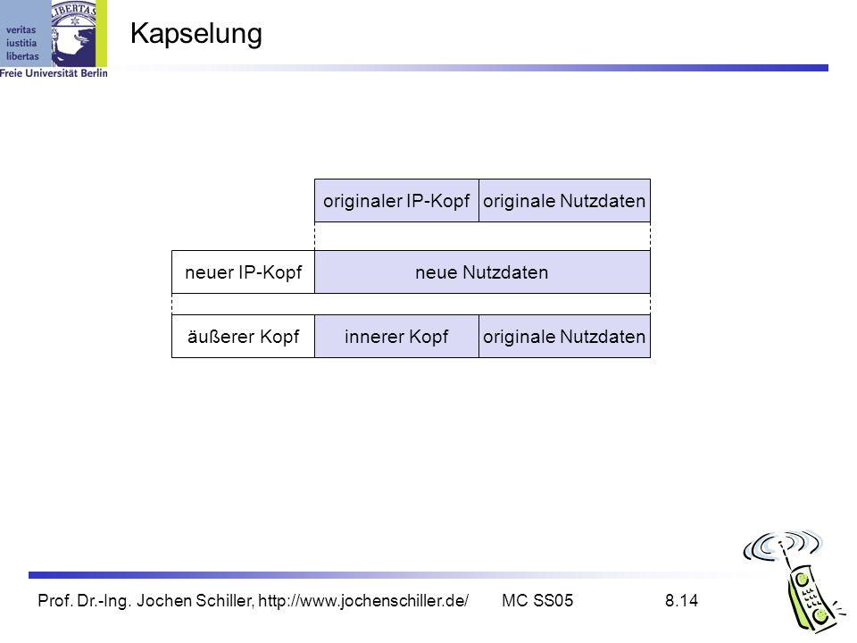 Prof. Dr.-Ing. Jochen Schiller, http://www.jochenschiller.de/MC SS058.14 Kapselung originaler IP-Kopforiginale Nutzdaten neue Nutzdatenneuer IP-Kopf ä