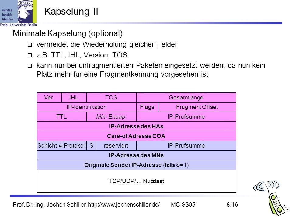 Prof. Dr.-Ing. Jochen Schiller, http://www.jochenschiller.de/MC SS058.16 Kapselung II Minimale Kapselung (optional) vermeidet die Wiederholung gleiche