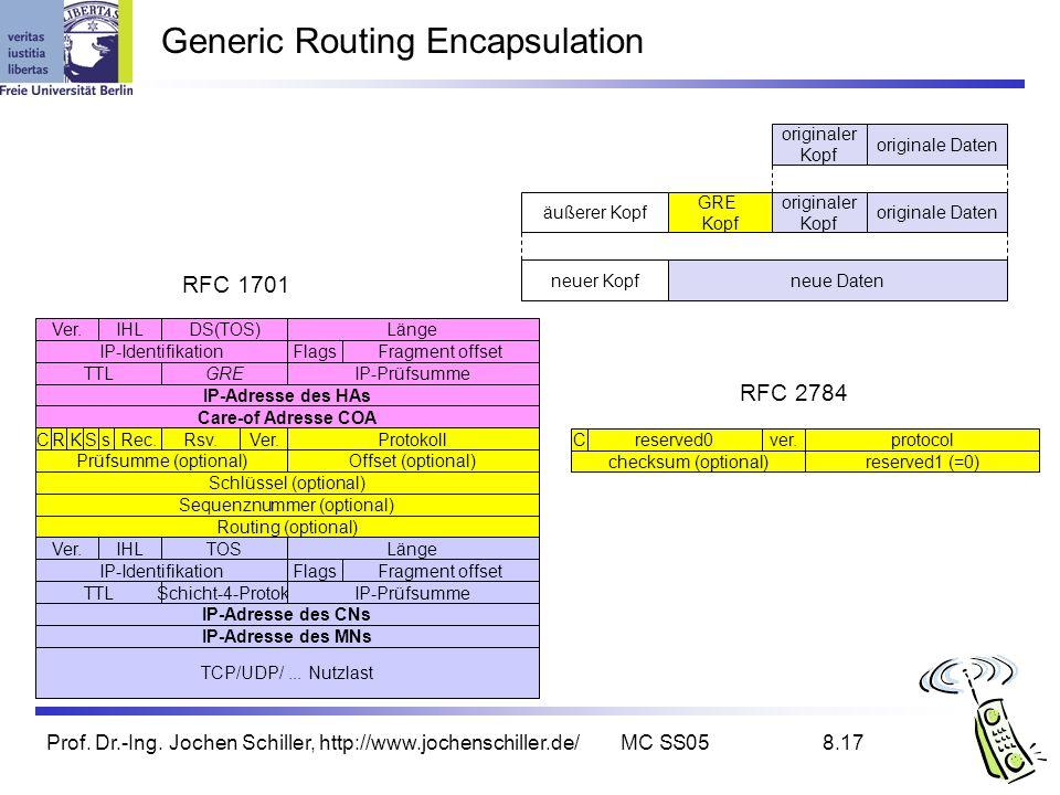 Prof. Dr.-Ing. Jochen Schiller, http://www.jochenschiller.de/MC SS058.17 Generic Routing Encapsulation originaler Kopf originale Daten neue Datenneuer