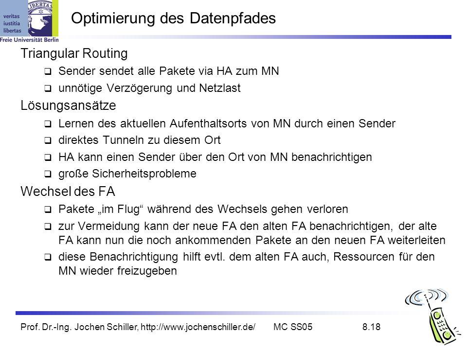 Prof. Dr.-Ing. Jochen Schiller, http://www.jochenschiller.de/MC SS058.18 Optimierung des Datenpfades Triangular Routing Sender sendet alle Pakete via