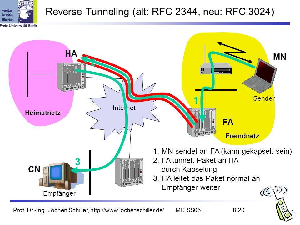 Prof. Dr.-Ing. Jochen Schiller, http://www.jochenschiller.de/MC SS058.20 Reverse Tunneling (alt: RFC 2344, neu: RFC 3024) Internet Empfänger FA HA MN