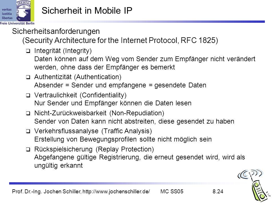 Prof. Dr.-Ing. Jochen Schiller, http://www.jochenschiller.de/MC SS058.24 Sicherheit in Mobile IP Sicherheitsanforderungen (Security Architecture for t