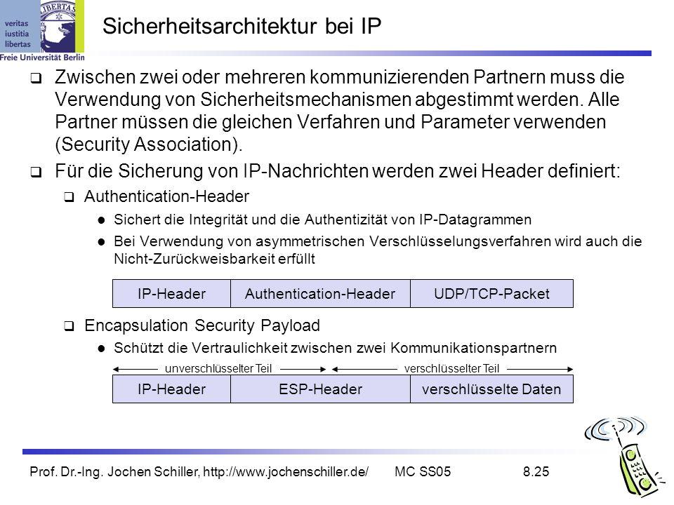 Prof. Dr.-Ing. Jochen Schiller, http://www.jochenschiller.de/MC SS058.25 unverschlüsselter Teilverschlüsselter Teil Sicherheitsarchitektur bei IP Zwis