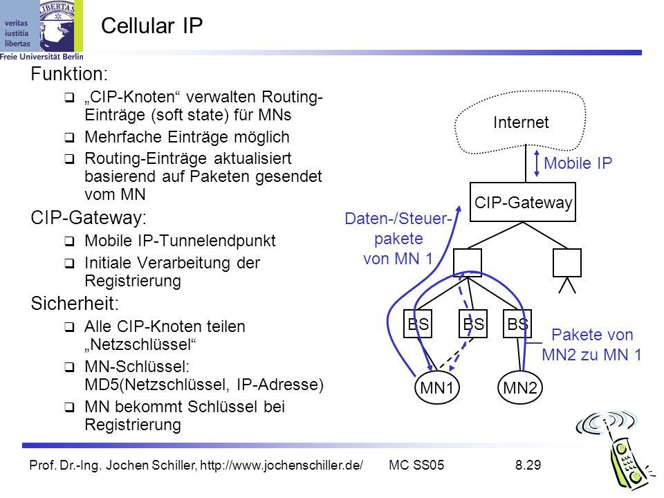 Prof. Dr.-Ing. Jochen Schiller, http://www.jochenschiller.de/MC SS058.29 Cellular IP Funktion: CIP-Knoten verwalten Routing- Einträge (soft state) für