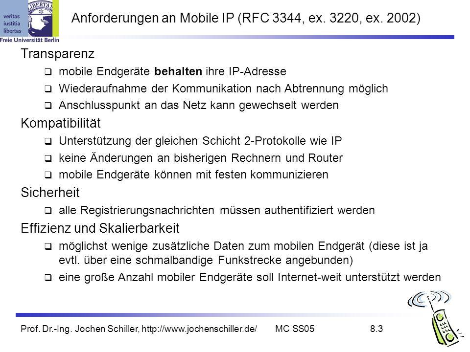 Prof. Dr.-Ing. Jochen Schiller, http://www.jochenschiller.de/MC SS058.3 Anforderungen an Mobile IP (RFC 3344, ex. 3220, ex. 2002) Transparenz mobile E