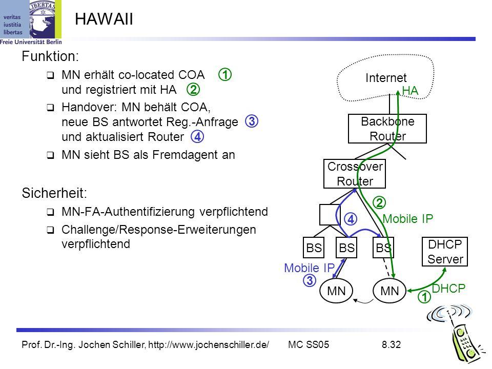 Prof. Dr.-Ing. Jochen Schiller, http://www.jochenschiller.de/MC SS058.32 HAWAII Funktion: MN erhält co-located COA und registriert mit HA Handover: MN