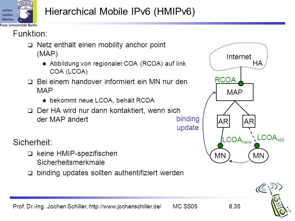 Prof. Dr.-Ing. Jochen Schiller, http://www.jochenschiller.de/MC SS058.35 Hierarchical Mobile IPv6 (HMIPv6) Funktion: Netz enthält einen mobility ancho