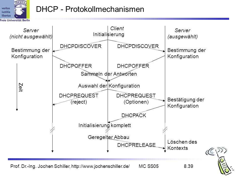 Prof. Dr.-Ing. Jochen Schiller, http://www.jochenschiller.de/MC SS058.39 DHCP - Protokollmechanismen Zeit Server (nicht ausgewählt) Client Server (aus