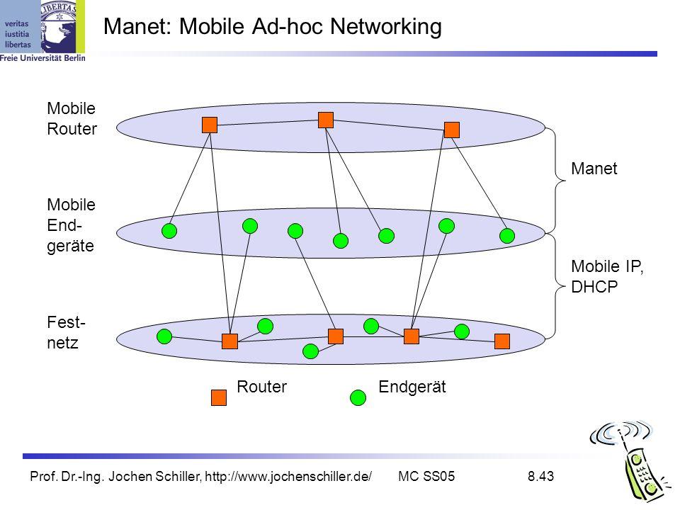 Prof. Dr.-Ing. Jochen Schiller, http://www.jochenschiller.de/MC SS058.43 Manet: Mobile Ad-hoc Networking Fest- netz Mobile End- geräte Mobile Router M