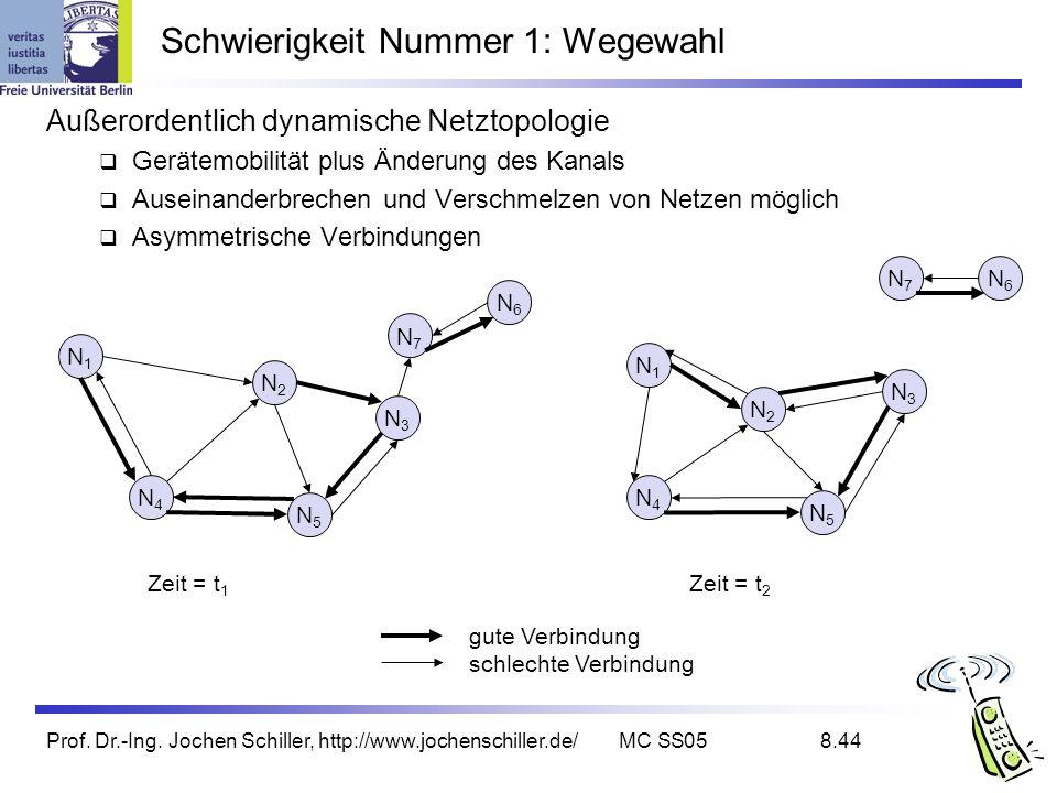 Prof. Dr.-Ing. Jochen Schiller, http://www.jochenschiller.de/MC SS058.44 Schwierigkeit Nummer 1: Wegewahl Außerordentlich dynamische Netztopologie Ger