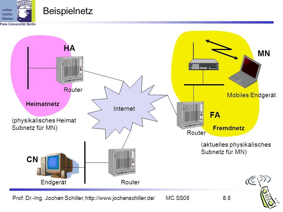 Prof. Dr.-Ing. Jochen Schiller, http://www.jochenschiller.de/MC SS058.5 Beispielnetz Mobiles Endgerät Internet Router Endgerät FA HA MN Heimatnetz Fre