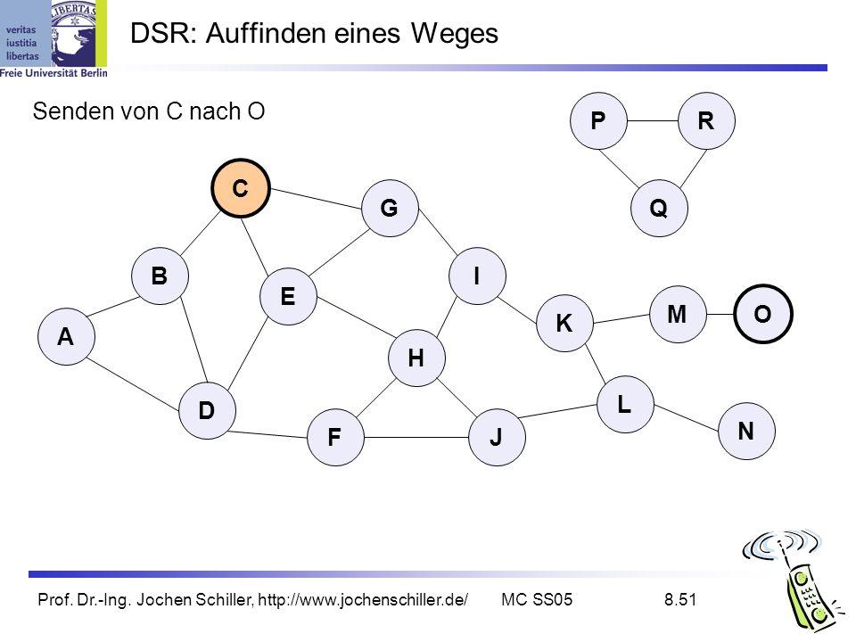 Prof. Dr.-Ing. Jochen Schiller, http://www.jochenschiller.de/MC SS058.51 DSR: Auffinden eines Weges B A C G I D K L E H FJ Q P M N O R Senden von C na
