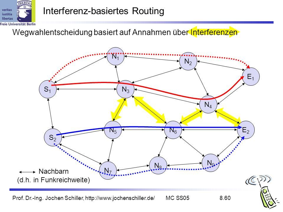 Prof. Dr.-Ing. Jochen Schiller, http://www.jochenschiller.de/MC SS058.60 Interferenz-basiertes Routing Wegwahlentscheidung basiert auf Annahmen über I