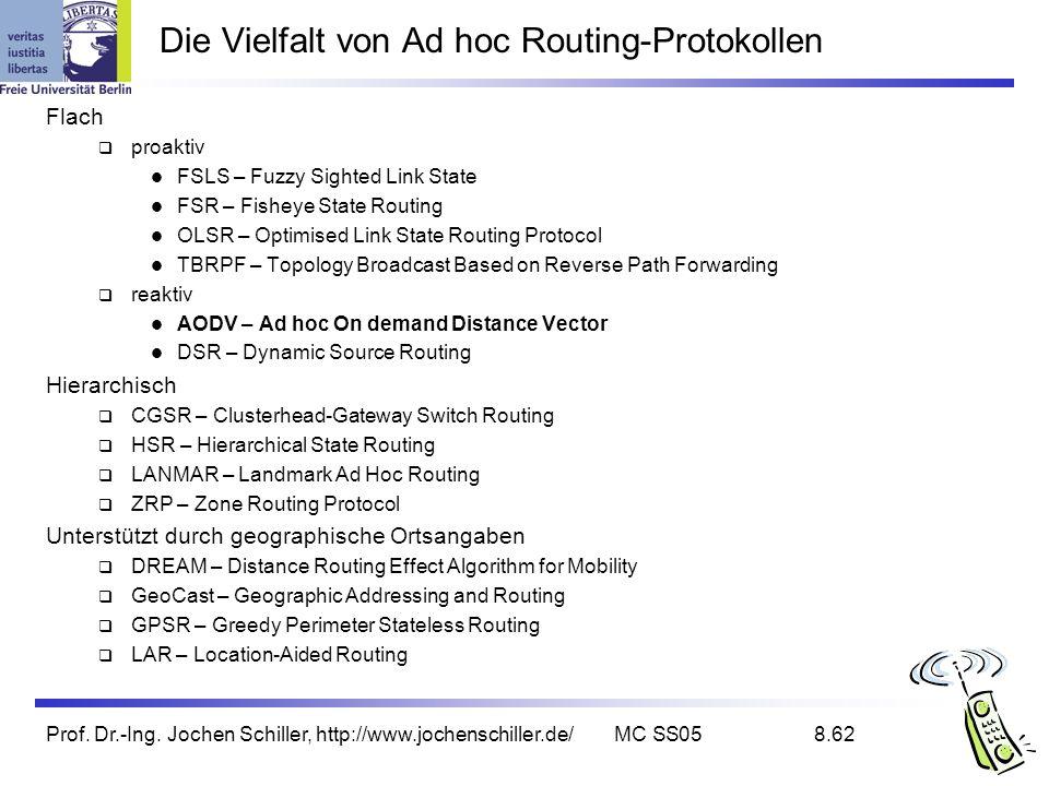 Prof. Dr.-Ing. Jochen Schiller, http://www.jochenschiller.de/MC SS058.62 Die Vielfalt von Ad hoc Routing-Protokollen Flach proaktiv FSLS – Fuzzy Sight