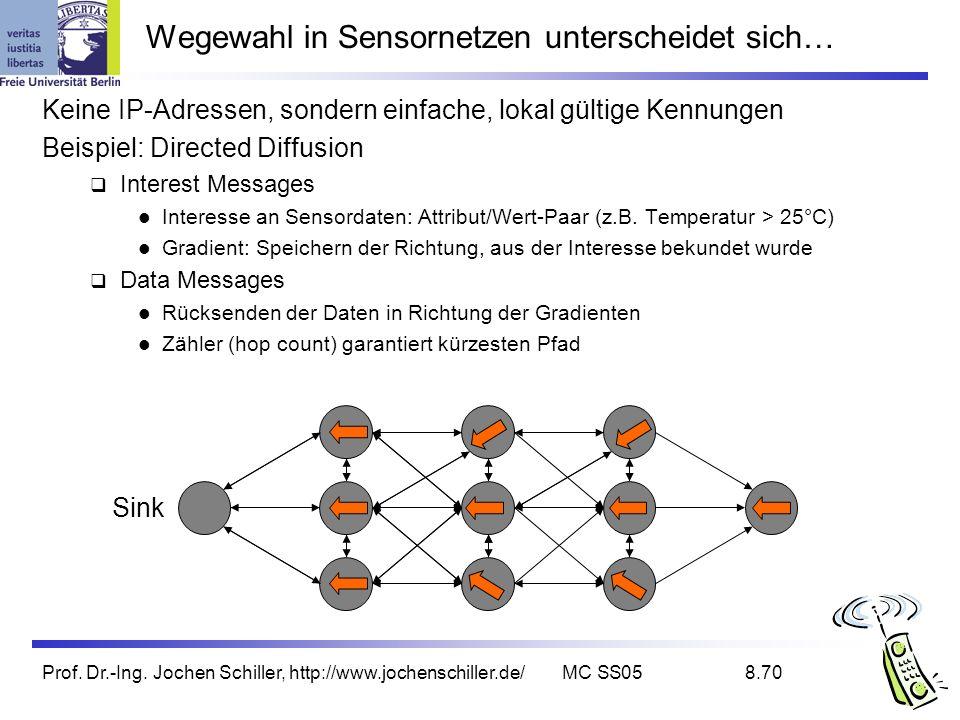 Prof. Dr.-Ing. Jochen Schiller, http://www.jochenschiller.de/MC SS058.70 Wegewahl in Sensornetzen unterscheidet sich… Keine IP-Adressen, sondern einfa