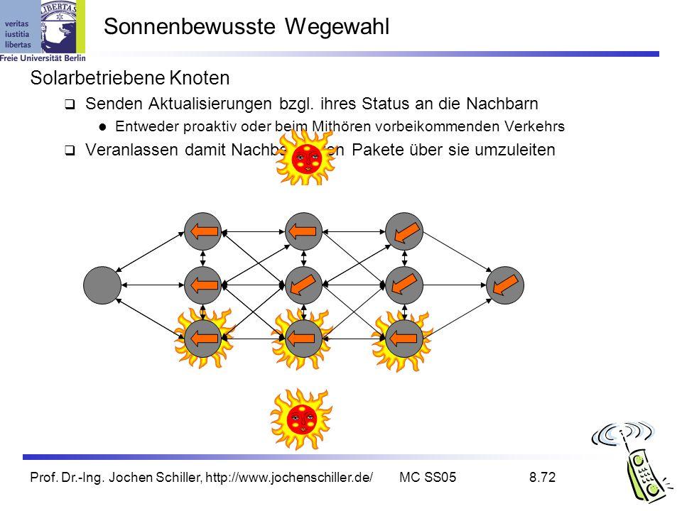 Prof. Dr.-Ing. Jochen Schiller, http://www.jochenschiller.de/MC SS058.72 Sonnenbewusste Wegewahl Solarbetriebene Knoten Senden Aktualisierungen bzgl.