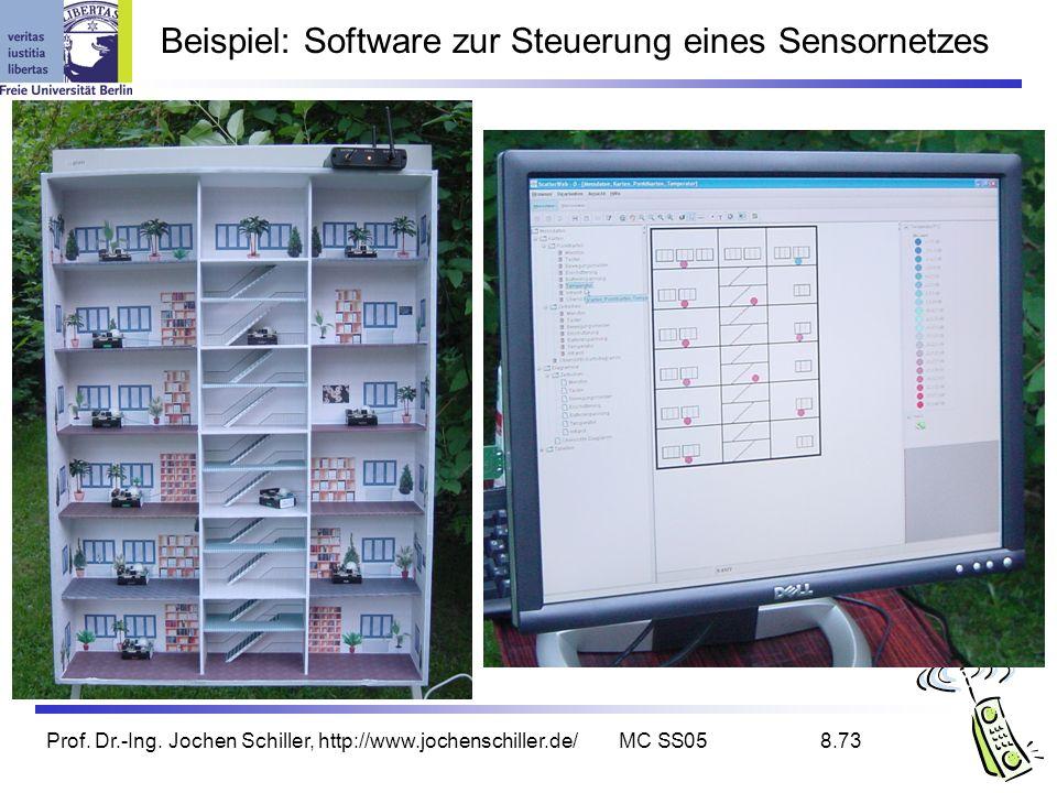 Prof. Dr.-Ing. Jochen Schiller, http://www.jochenschiller.de/MC SS058.73 Beispiel: Software zur Steuerung eines Sensornetzes