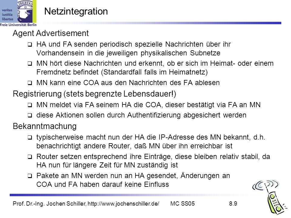 Prof. Dr.-Ing. Jochen Schiller, http://www.jochenschiller.de/MC SS058.9 Netzintegration Agent Advertisement HA und FA senden periodisch spezielle Nach