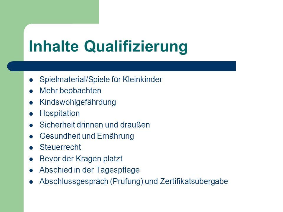 Inhalte Qualifizierung Spielmaterial/Spiele für Kleinkinder Mehr beobachten Kindswohlgefährdung Hospitation Sicherheit drinnen und draußen Gesundheit