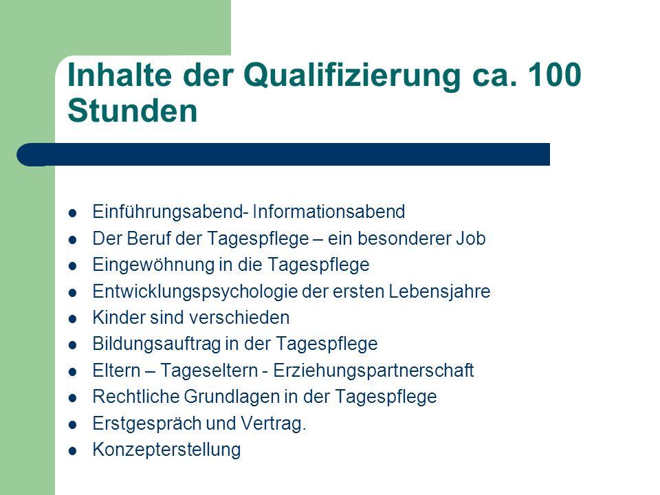 Inhalte der Qualifizierung ca. 100 Stunden Einführungsabend- Informationsabend Der Beruf der Tagespflege – ein besonderer Job Eingewöhnung in die Tage