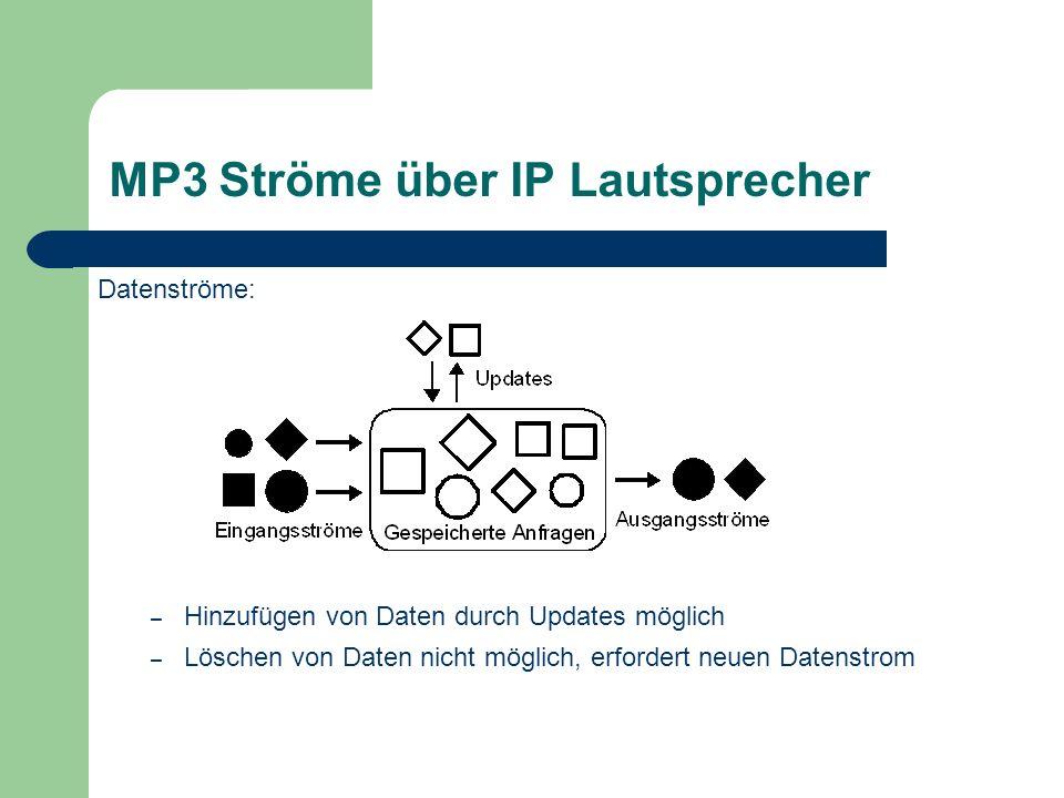 Datenströme: – Hinzufügen von Daten durch Updates möglich – Löschen von Daten nicht möglich, erfordert neuen Datenstrom MP3 Ströme über IP Lautsprecher