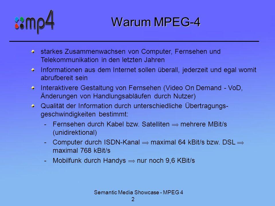 Semantic Media Showcase - MPEG 4 2 starkes Zusammenwachsen von Computer, Fernsehen und Telekommunikation in den letzten Jahren Informationen aus dem I