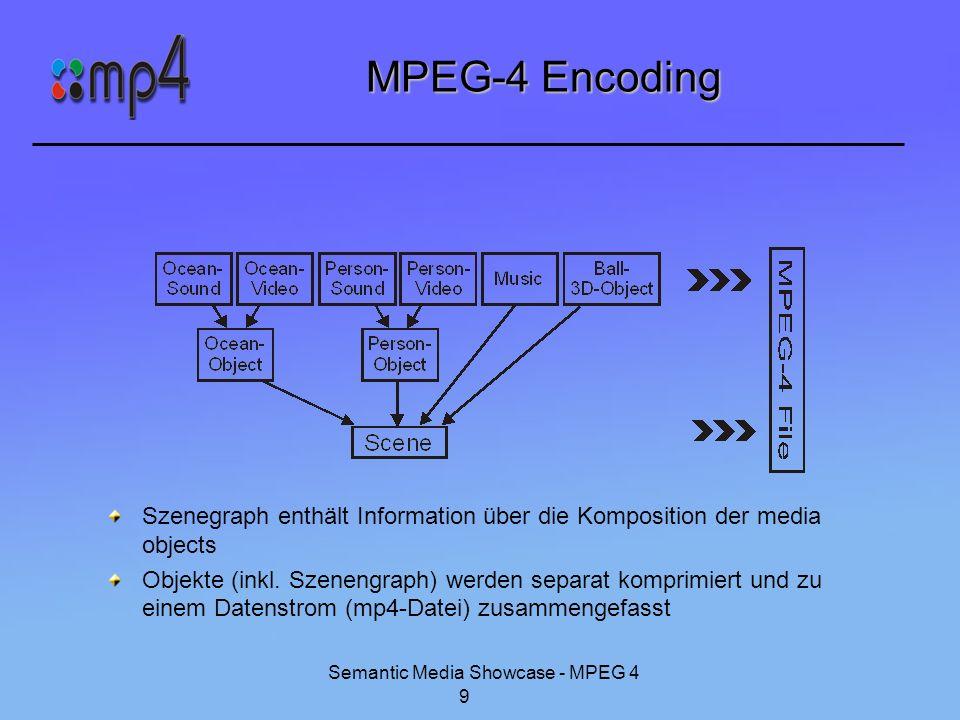 Semantic Media Showcase - MPEG 4 10 MPEG-4 Decoding