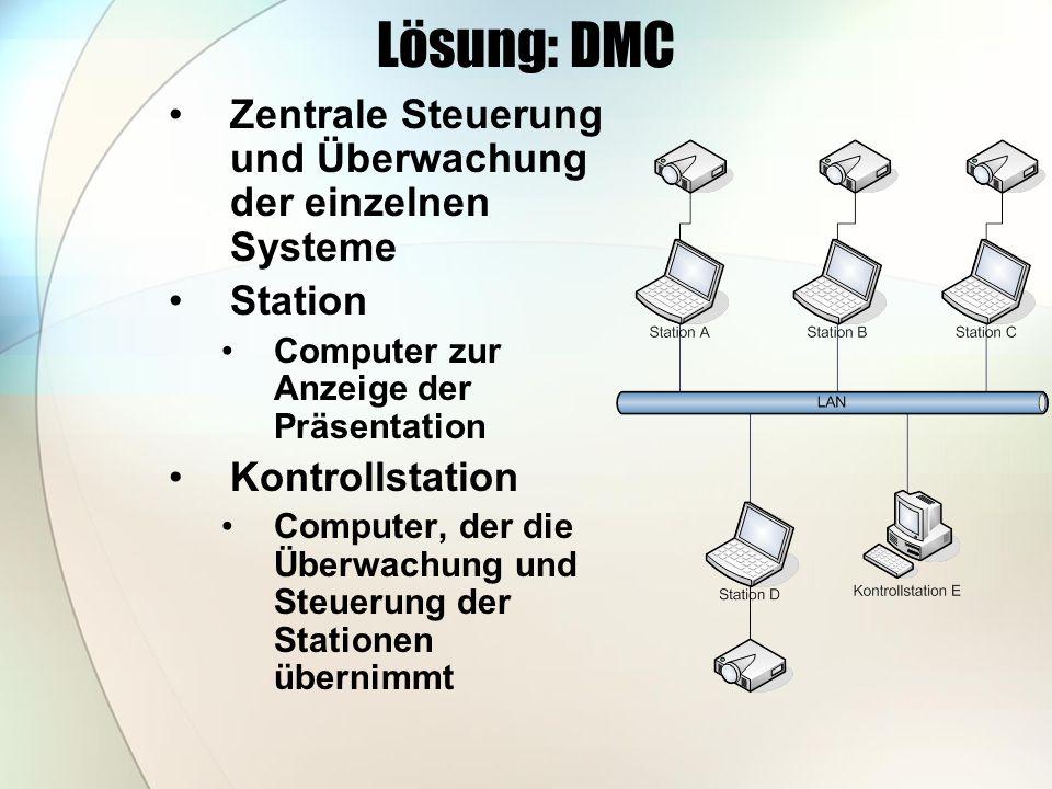 Lösung: DMC Zentrale Steuerung und Überwachung der einzelnen Systeme Station Computer zur Anzeige der Präsentation Kontrollstation Computer, der die Überwachung und Steuerung der Stationen übernimmt