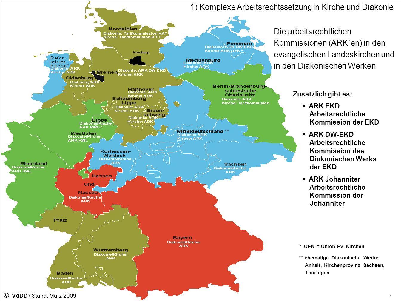 Die arbeitsrechtlichen Kommissionen (ARK´en) in den evangelischen Landeskirchen und in den Diakonischen Werken Zusätzlich gibt es: ARK EKD Arbeitsrech