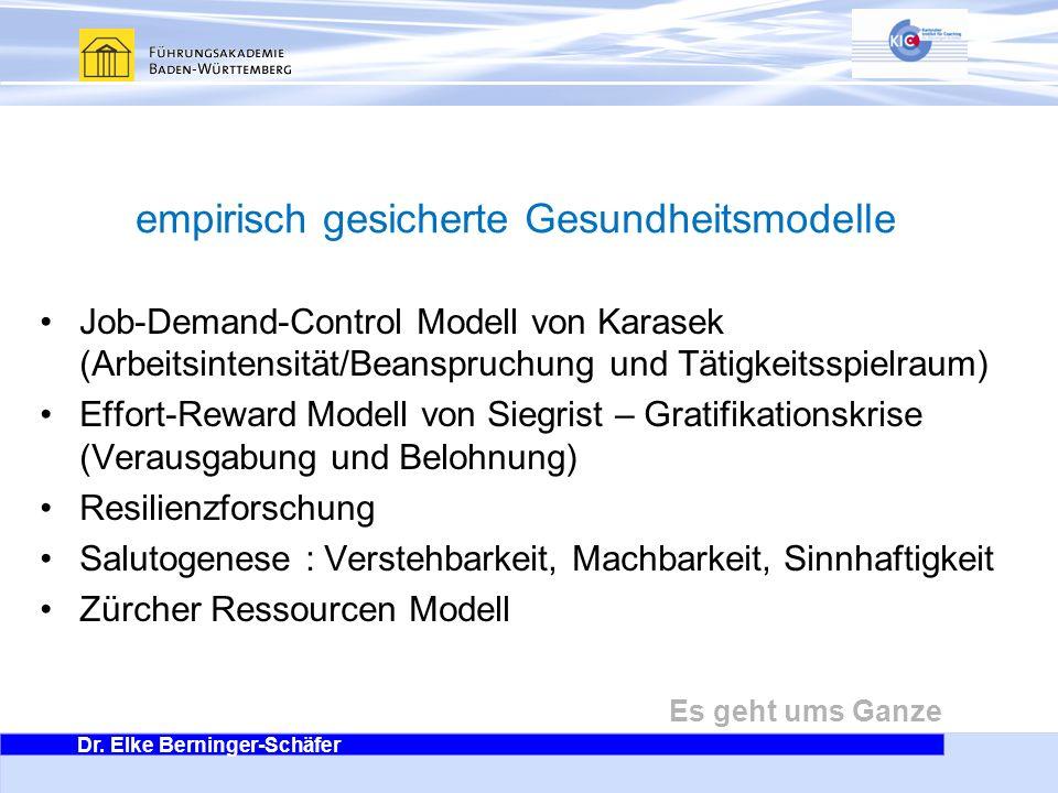 Dr. Elke Berninger-Schäfer Es geht ums Ganze empirisch gesicherte Gesundheitsmodelle Job-Demand-Control Modell von Karasek (Arbeitsintensität/Beanspru