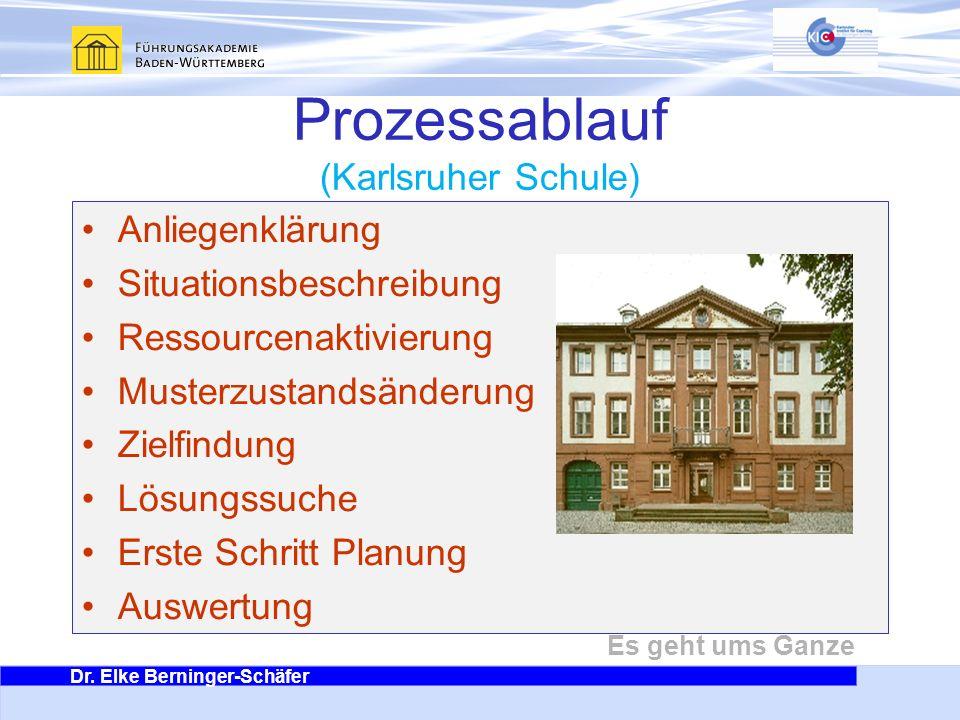 Dr. Elke Berninger-Schäfer Es geht ums Ganze Prozessablauf (Karlsruher Schule) Anliegenklärung Situationsbeschreibung Ressourcenaktivierung Musterzust