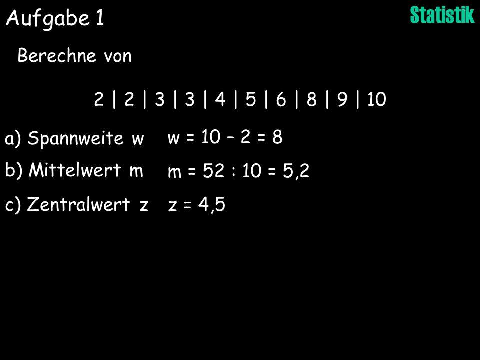 Statistik w = 10 – 2 = 8 m = 52 : 10 = 5,2 z = 4,5 Berechne von 2 | 2 | 3 | 3 | 4 | 5 | 6 | 8 | 9 | 10 Aufgabe 1 a) Spannweite w b) Mittelwert m c) Ze