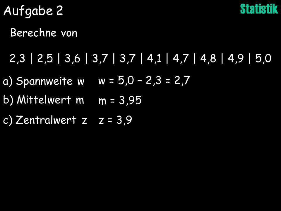 Statistik w = 5,0 – 2,3 = 2,7 m = 3,95 z = 3,9 Berechne von 2,3 | 2,5 | 3,6 | 3,7 | 3,7 | 4,1 | 4,7 | 4,8 | 4,9 | 5,0 Aufgabe 2 a) Spannweite w b) Mit