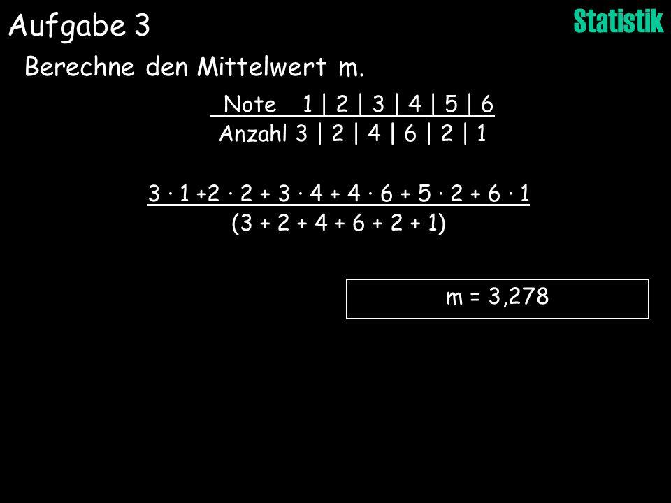 Statistik m = 3,278 Berechne den Mittelwert m. Note 1 | 2 | 3 | 4 | 5 | 6 Anzahl 3 | 2 | 4 | 6 | 2 | 1 3 · 1 +2 · 2 + 3 · 4 + 4 · 6 + 5 · 2 + 6 · 1 (3