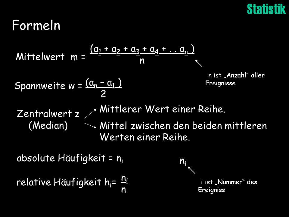 Statistik Formeln. absolute Häufigkeit = n i Mittelwert m = (a 1 + a 2 + a 3 + a 4 +.. a n ) n Spannweite w = (a n – a 1 ) 2 Zentralwert z (Median) Mi