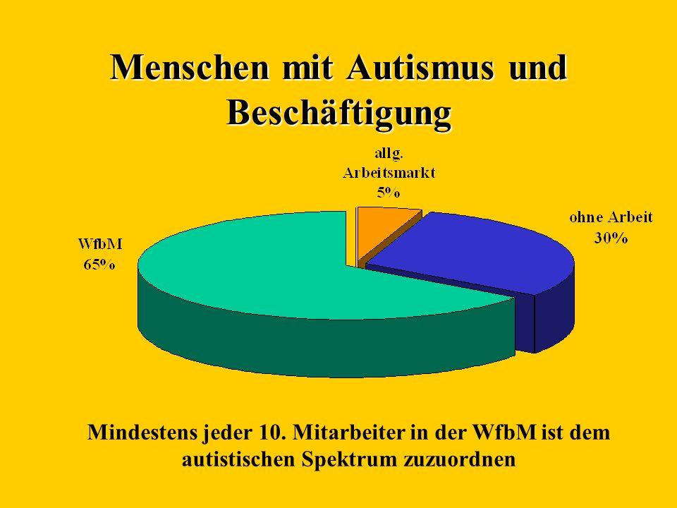 Menschen mit Autismus und Beschäftigung Mindestens jeder 10. Mitarbeiter in der WfbM ist dem autistischen Spektrum zuzuordnen