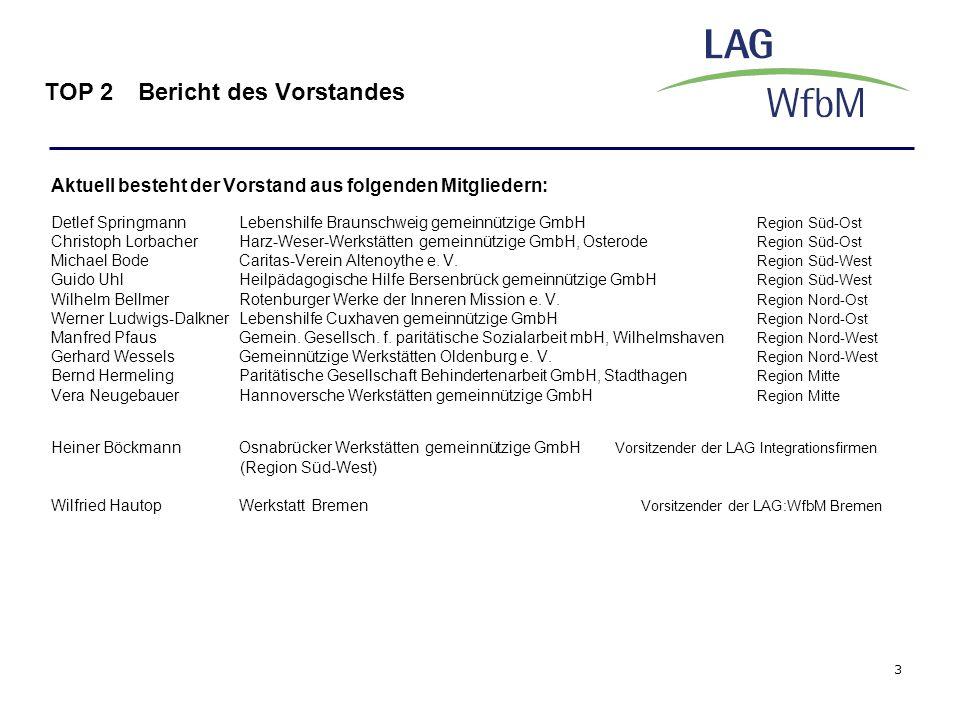 3 TOP 2Bericht des Vorstandes Aktuell besteht der Vorstand aus folgenden Mitgliedern: Detlef SpringmannLebenshilfe Braunschweig gemeinnützige GmbH Reg