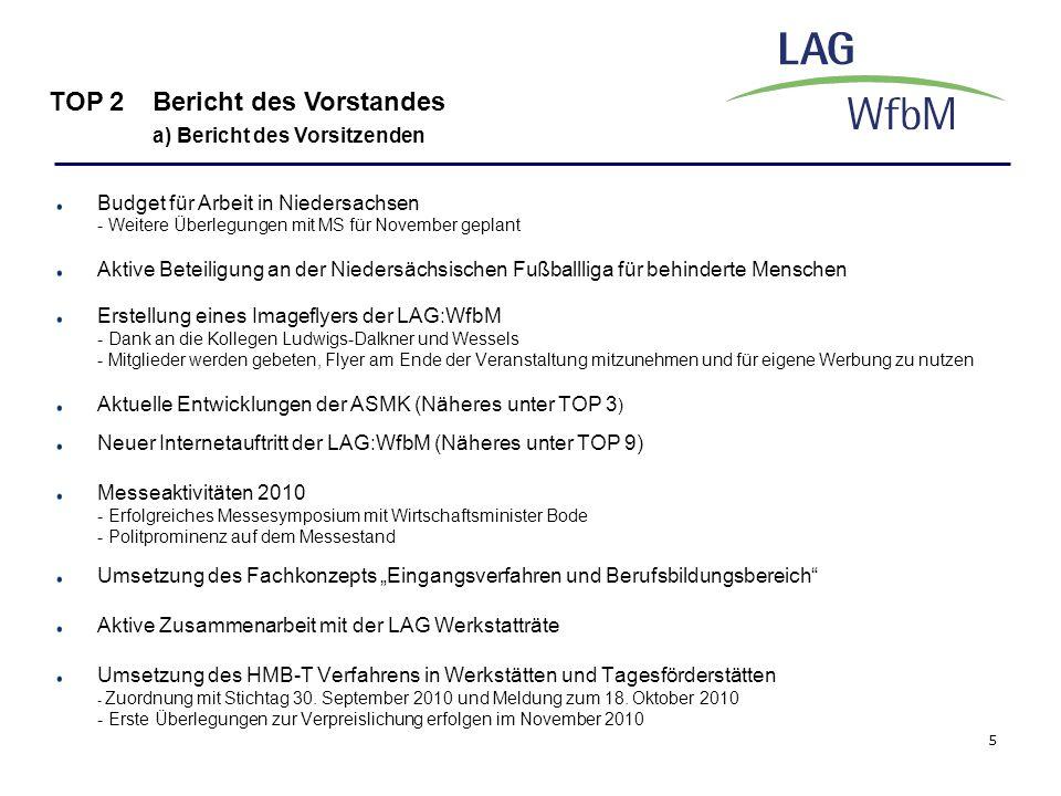 6 Stellungnahme der LAG:WfbM zum Gesetz zur Gleichstellung von Menschen mit Behinderungen (NGGG) - Näheres unter TOP 4 Jahresbericht des Niedersächsischen Landesrechnungshofes – Wirtschaftsführung des Landes im Bezug auf WfbM - Mangelnde Integrationsbemühungen in den allgemeinen Arbeitsmarkt - Überhöhte Zahlung des Landes beim Investitionsbetrag für Werkstätten - Werkstattträger erzielen enorme Jahresüberschüsse und bilden Vermögen - Vertraglicher Verzicht auf ein gesetzliches Prüfungsrecht - Ein erstes Gespräch mit MS hat am 12.07.2010 stattgefunden - Mögliche weitere Vorgehensweise Nullrunde in der Behindertenhilfe für 2011 - Wohlfahrtsverbände und LAG:WfbM protestieren TOP 2Bericht des Vorstandes a) Bericht des Vorsitzenden