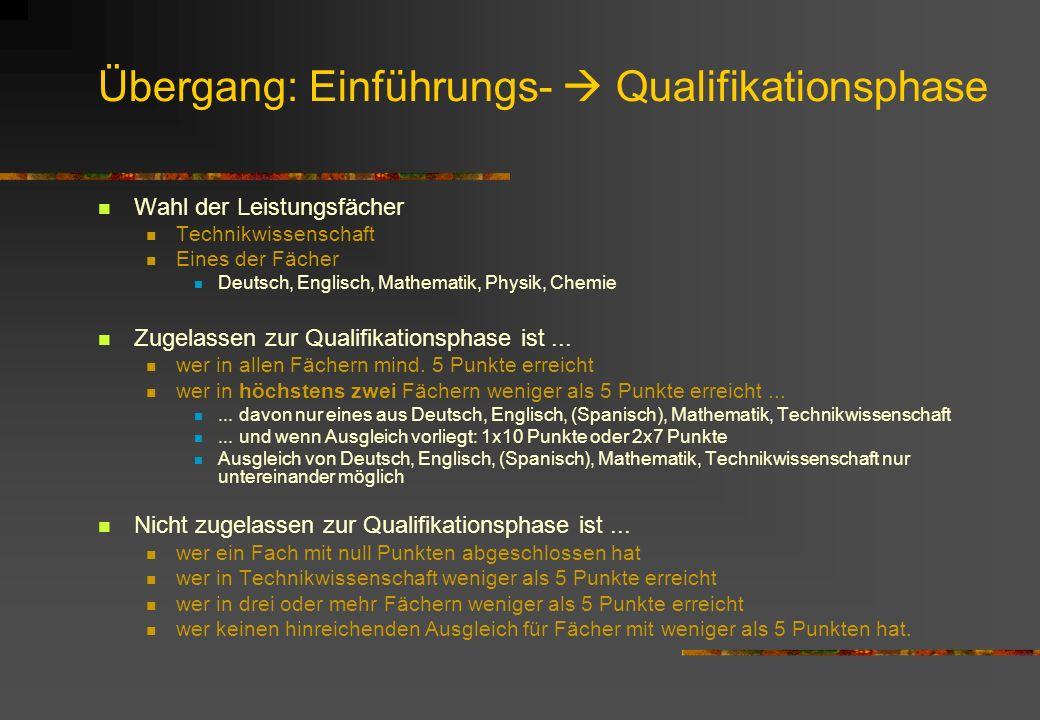 Übergang: Einführungs- Qualifikationsphase Wahl der Leistungsfächer Technikwissenschaft Eines der Fächer Deutsch, Englisch, Mathematik, Physik, Chemie