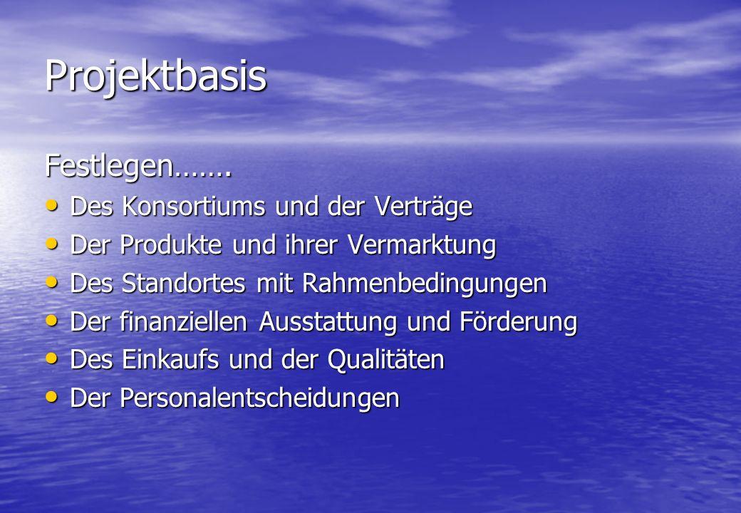 Projektbasis Festlegen…….