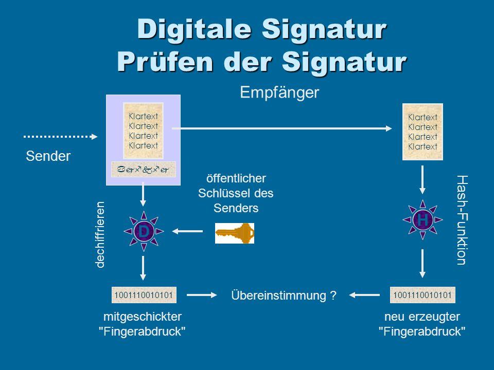 Digitale Signatur Prüfen der Signatur Sender Klartext Empfänger Klartext H Hash-Funktion 1001110010101 neu erzeugter Fingerabdruck D öffentlicher Schlüssel des Senders dechiffrieren 1001110010101 mitgeschickter Fingerabdruck Übereinstimmung ?